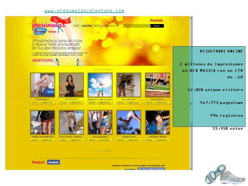 www.presumelascoreetone.com RESULTADOS ONLINE