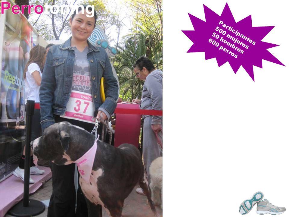 Participantes 500 mujeres 50 hombres 600 perros