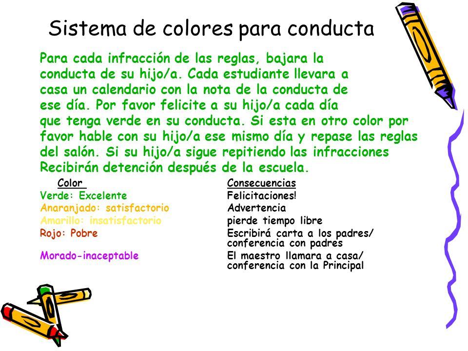 Sistema de colores para conducta