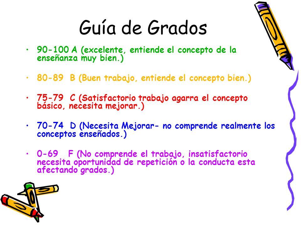 Guía de Grados 90-100 A (excelente, entiende el concepto de la enseñanza muy bien.) 80-89 B (Buen trabajo, entiende el concepto bien.)