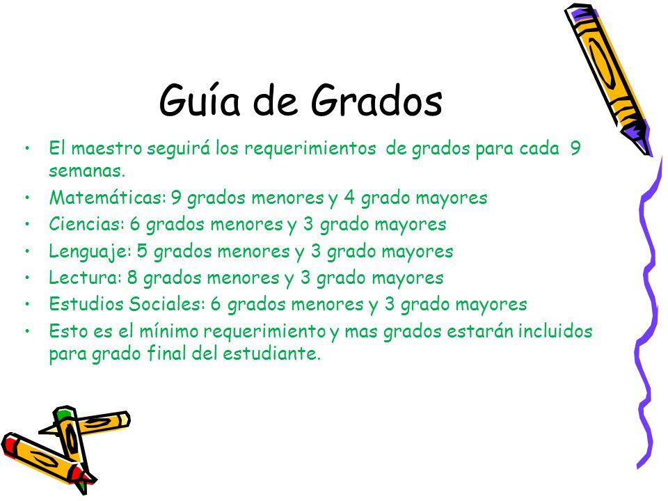 Guía de Grados El maestro seguirá los requerimientos de grados para cada 9 semanas. Matemáticas: 9 grados menores y 4 grado mayores.