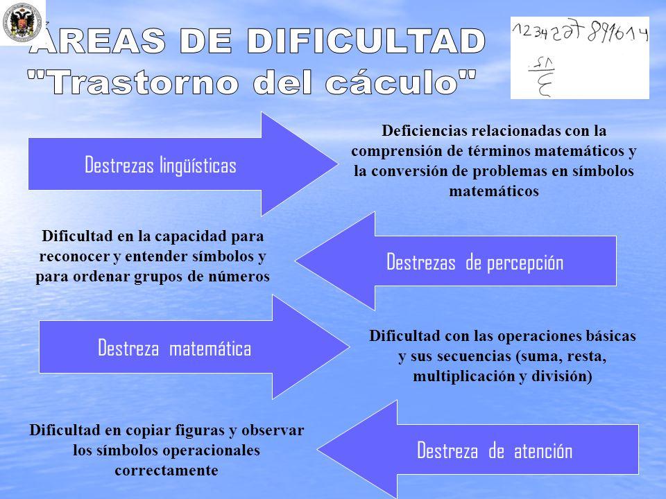 ÁREAS DE DIFICULTAD Trastorno del cáculo Destrezas lingüísticas