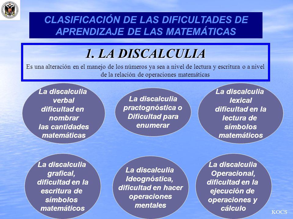 CLASIFICACIÓN DE LAS DIFICULTADES DE APRENDIZAJE DE LAS MATEMÁTICAS