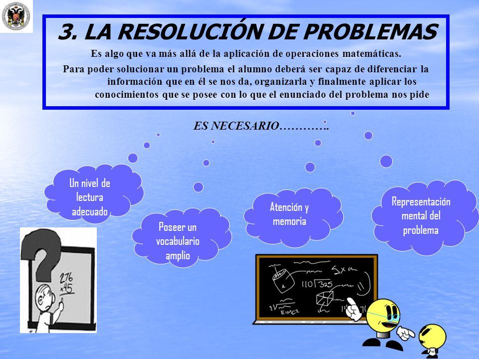 3. LA RESOLUCIÓN DE PROBLEMAS