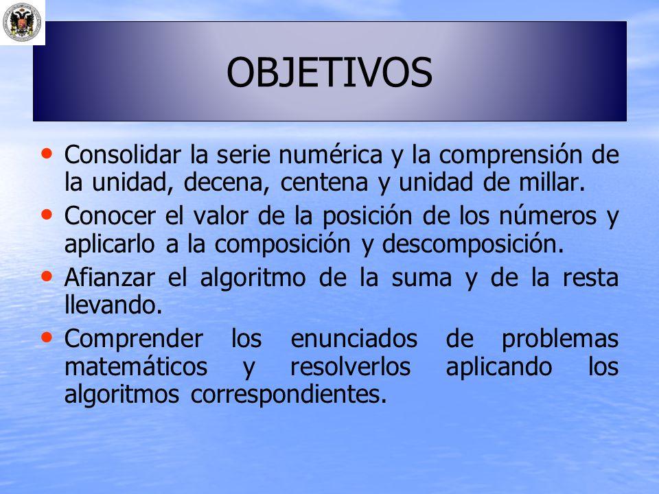 OBJETIVOS Consolidar la serie numérica y la comprensión de la unidad, decena, centena y unidad de millar.