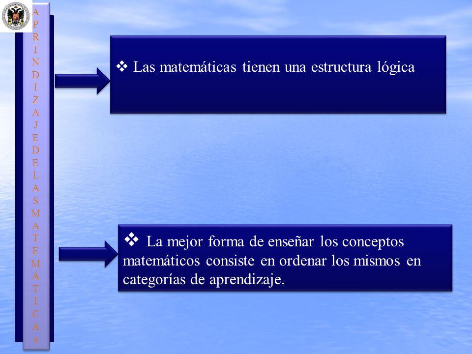 A P. R. I. N. D. Z. J. E. L. S. M. T. Á. C. s. Las matemáticas tienen una estructura lógica.