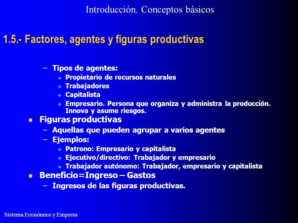 1.5.- Factores, agentes y figuras productivas