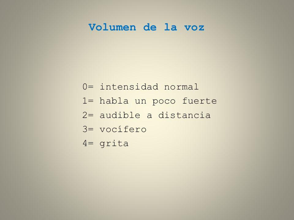 Volumen de la voz 0= intensidad normal 1= habla un poco fuerte 2= audible a distancia 3= vocífero 4= grita