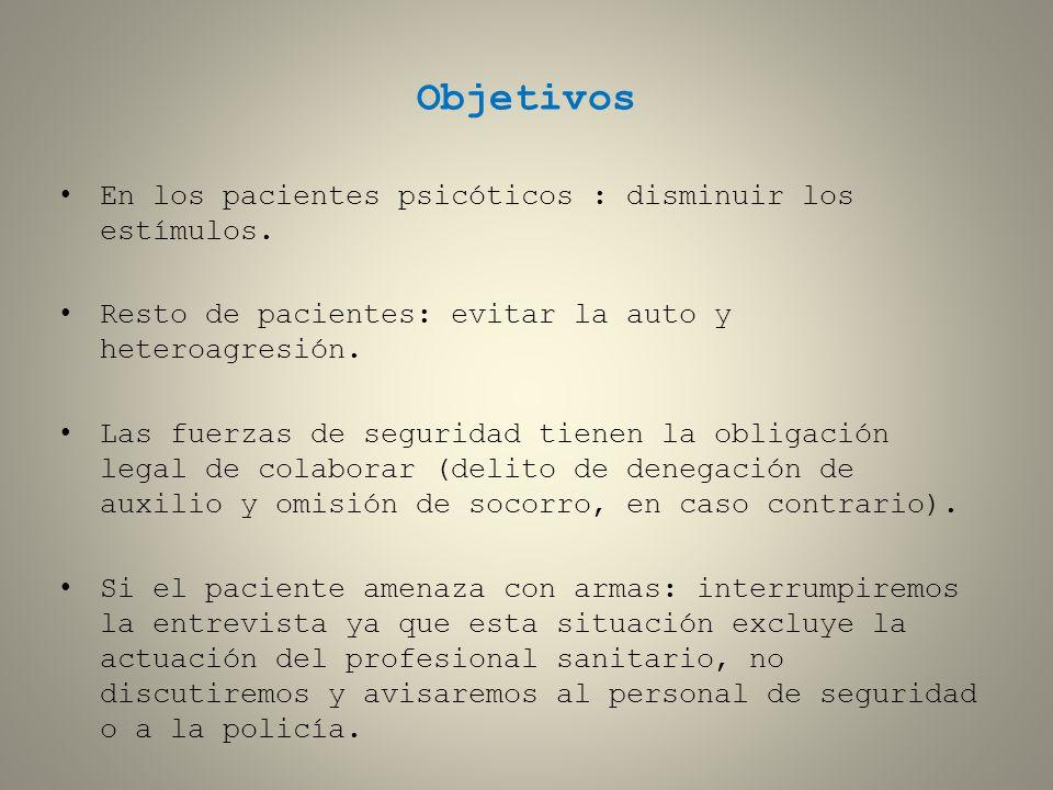 Objetivos En los pacientes psicóticos : disminuir los estímulos.