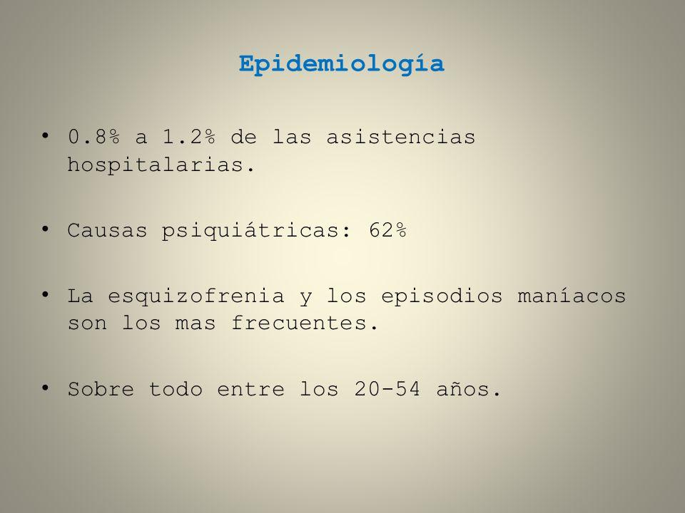 Epidemiología 0.8% a 1.2% de las asistencias hospitalarias.