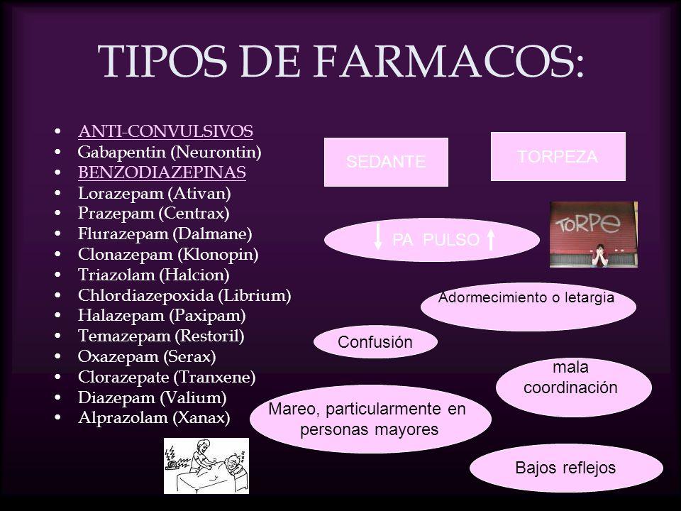 TIPOS DE FARMACOS: ANTI-CONVULSIVOS Gabapentin (Neurontin)