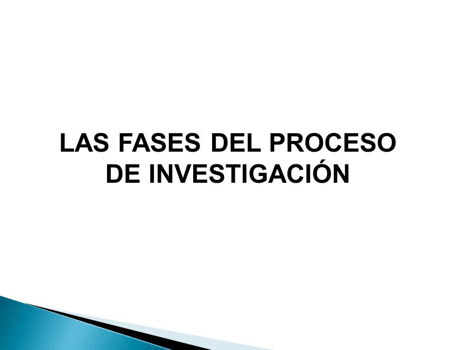 LAS FASES DEL PROCESO DE INVESTIGACIÓN