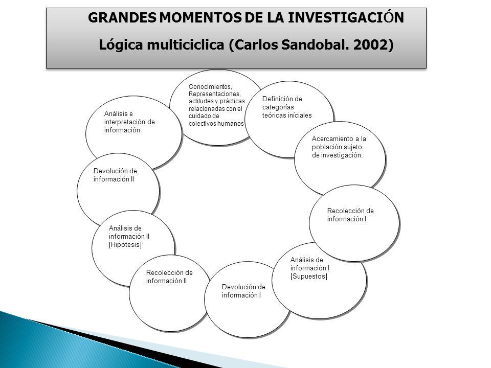 GRANDES MOMENTOS DE LA INVESTIGACIÓN