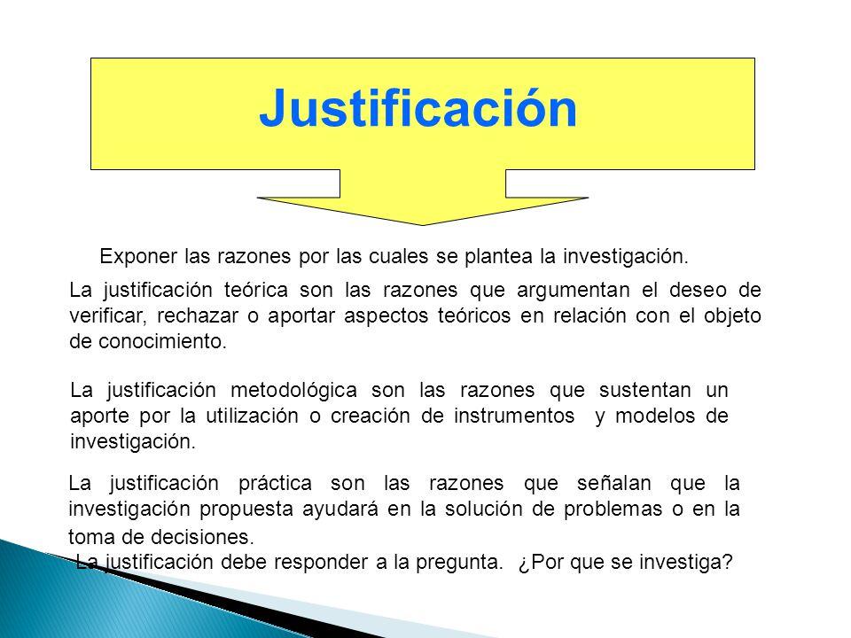 Justificación Exponer las razones por las cuales se plantea la investigación.