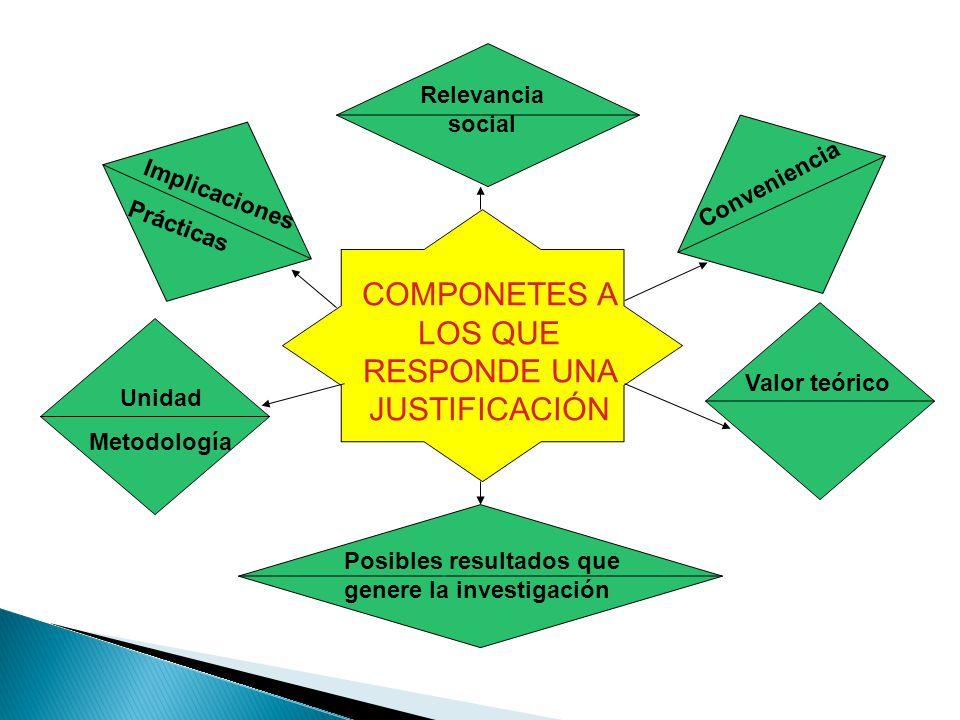 COMPONETES A LOS QUE RESPONDE UNA JUSTIFICACIÓN