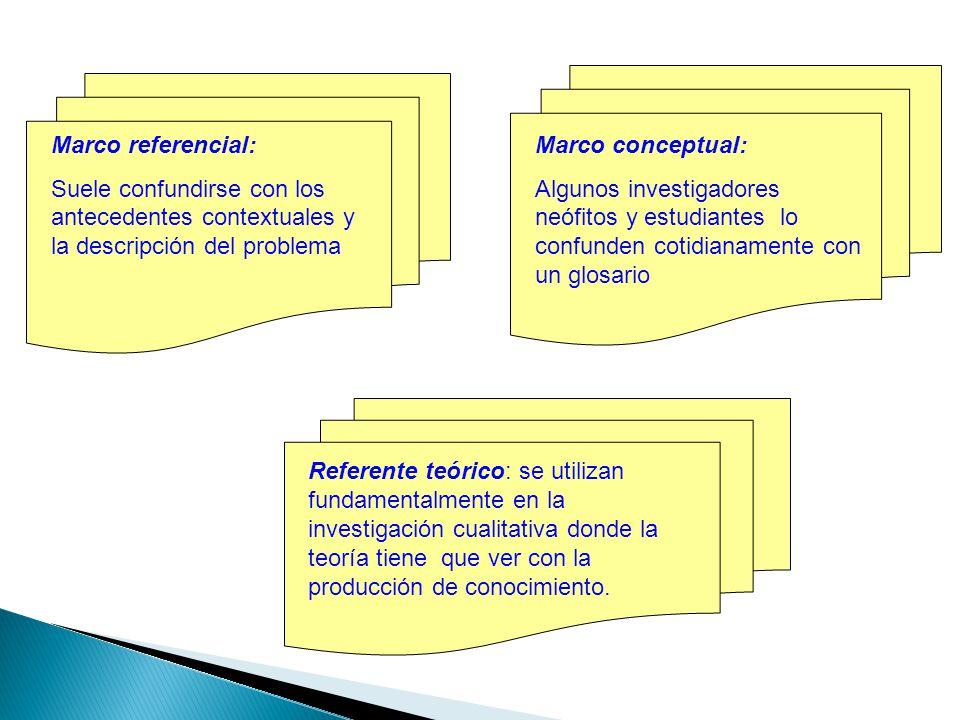 Marco conceptual: Algunos investigadores neófitos y estudiantes lo confunden cotidianamente con un glosario.