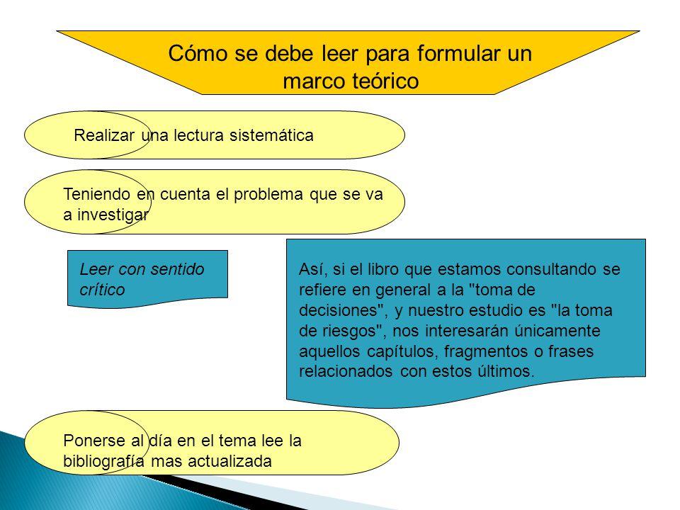 Cómo se debe leer para formular un marco teórico