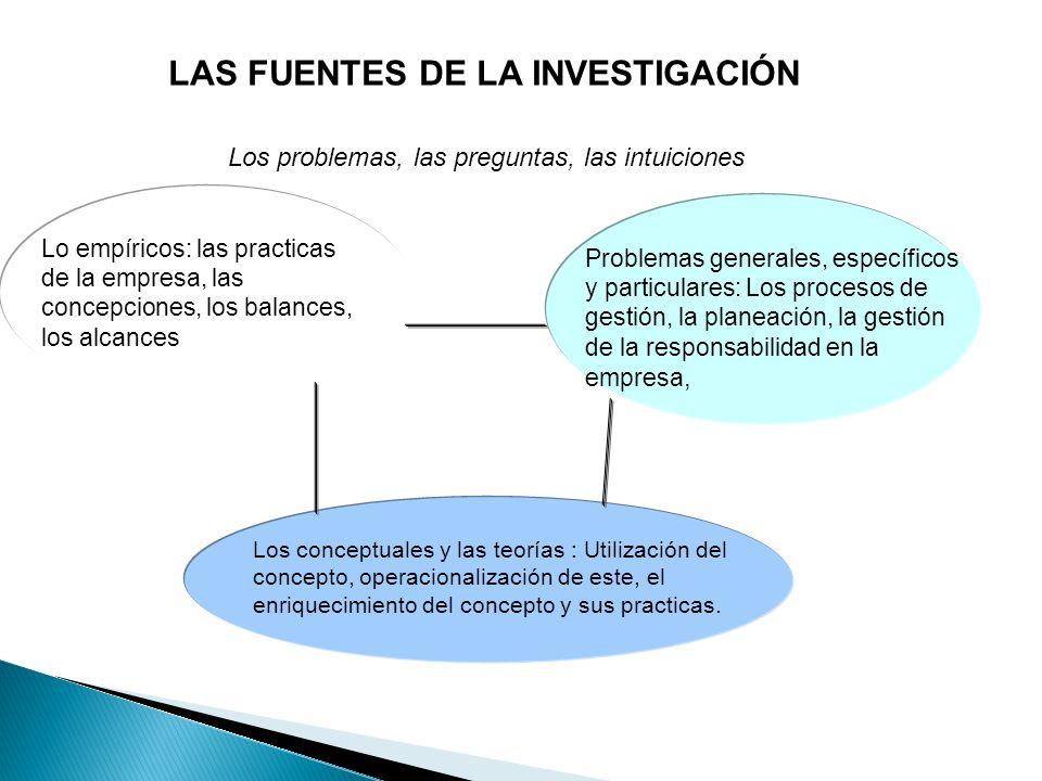 LAS FUENTES DE LA INVESTIGACIÓN