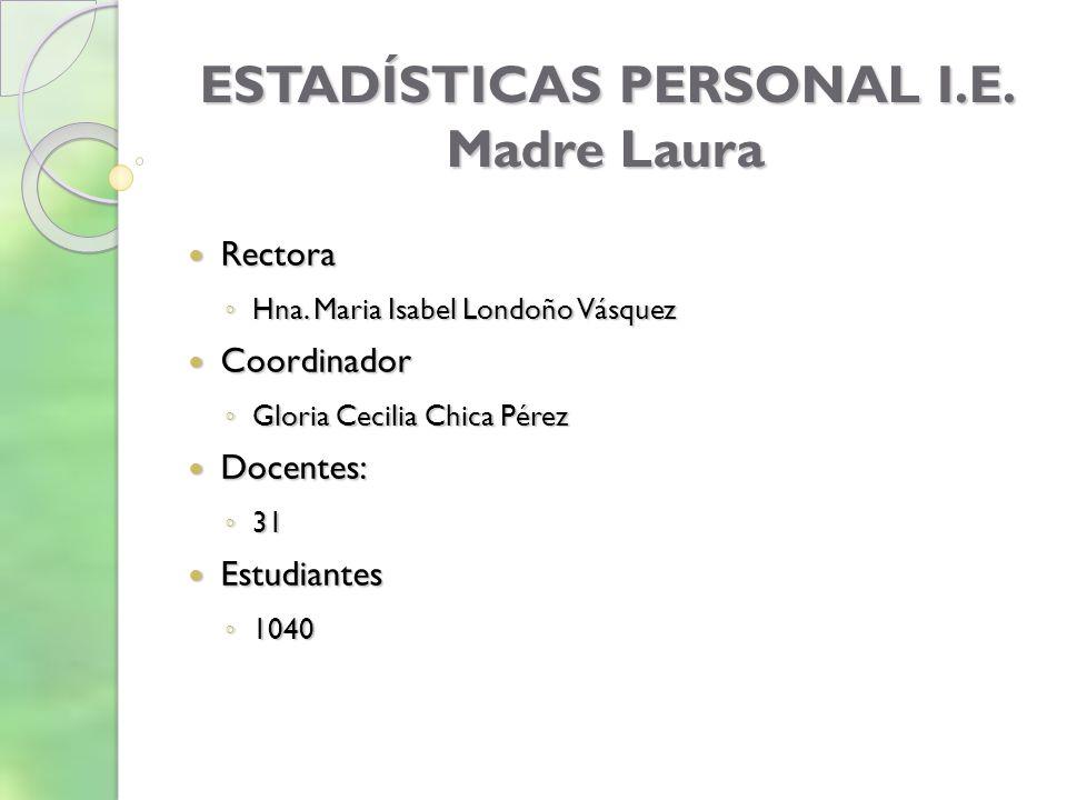 ESTADÍSTICAS PERSONAL I.E. Madre Laura