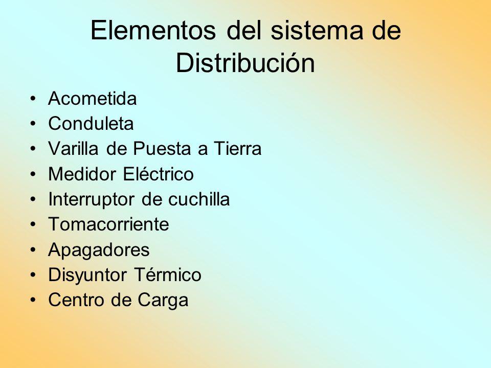 Elementos del sistema de Distribución