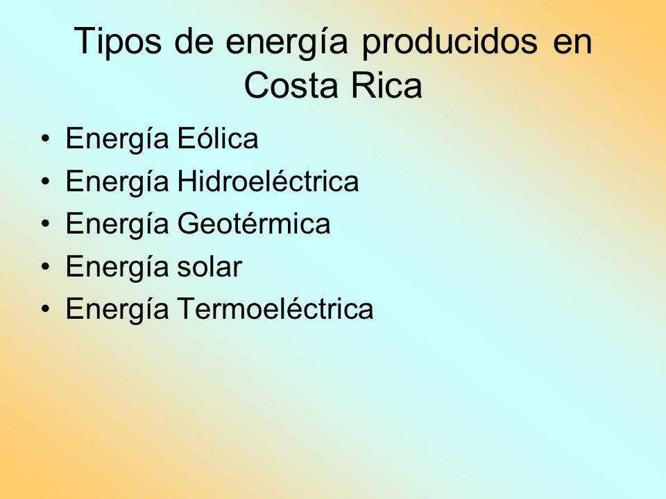 Tipos de energía producidos en Costa Rica
