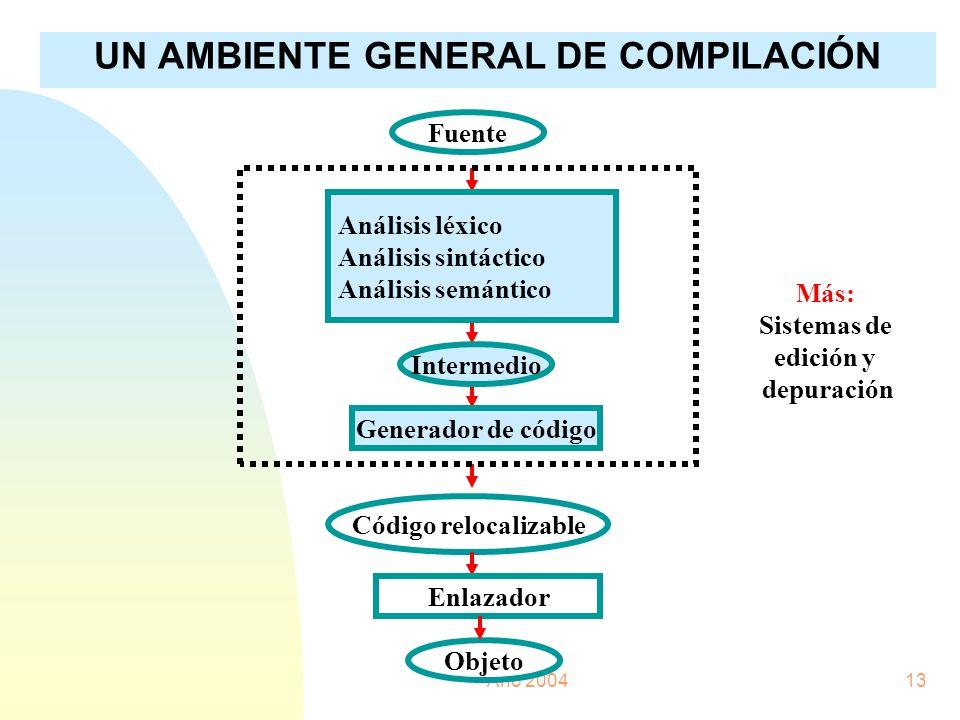 UN AMBIENTE GENERAL DE COMPILACIÓN