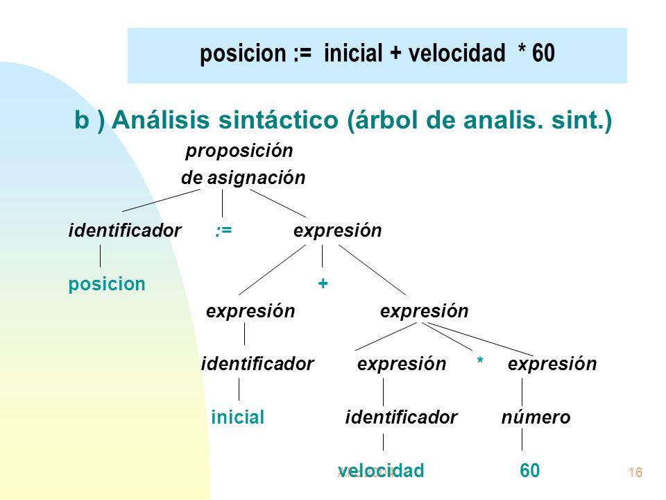 posicion := inicial + velocidad * 60