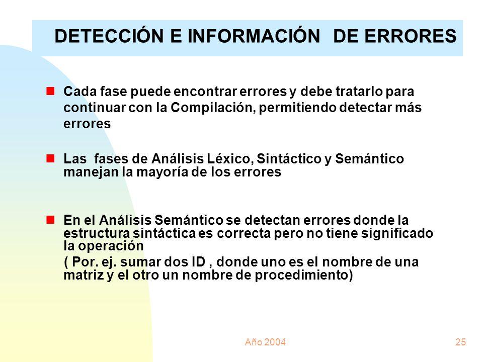 DETECCIÓN E INFORMACIÓN DE ERRORES