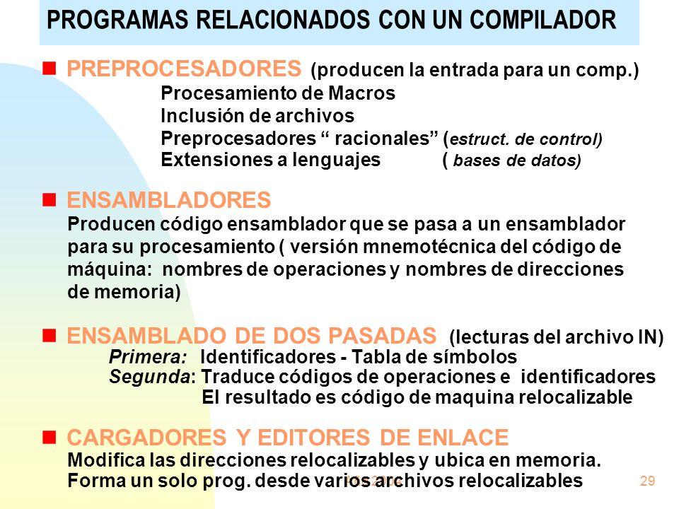 PROGRAMAS RELACIONADOS CON UN COMPILADOR