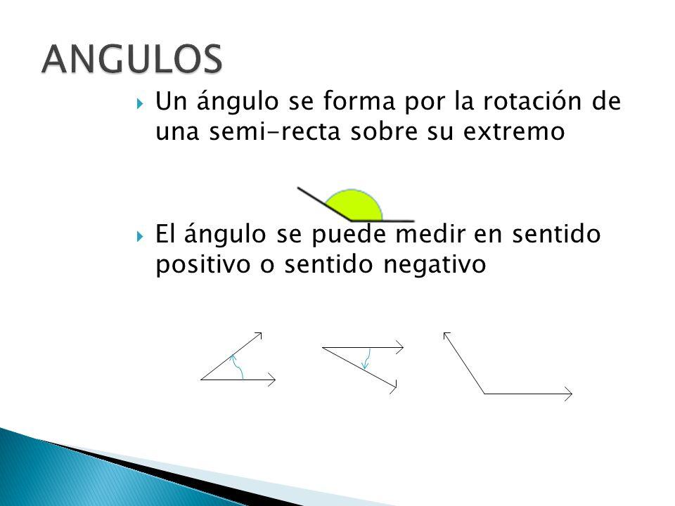 ANGULOS Un ángulo se forma por la rotación de una semi-recta sobre su extremo.