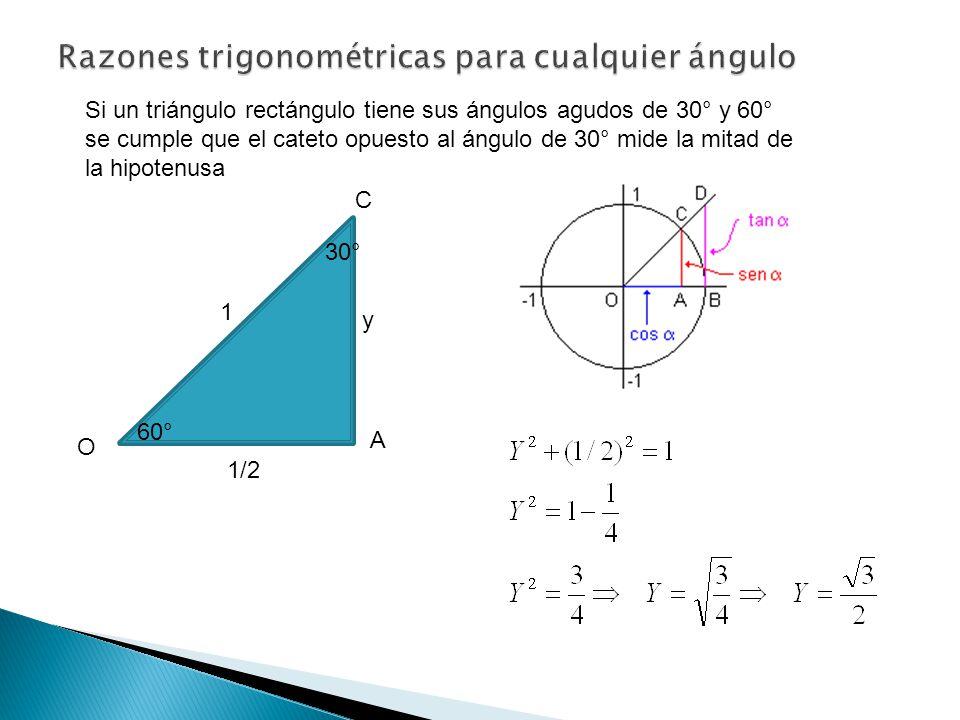 Razones trigonométricas para cualquier ángulo
