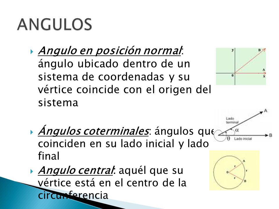 ANGULOS Angulo en posición normal: ángulo ubicado dentro de un sistema de coordenadas y su vértice coincide con el origen del sistema.