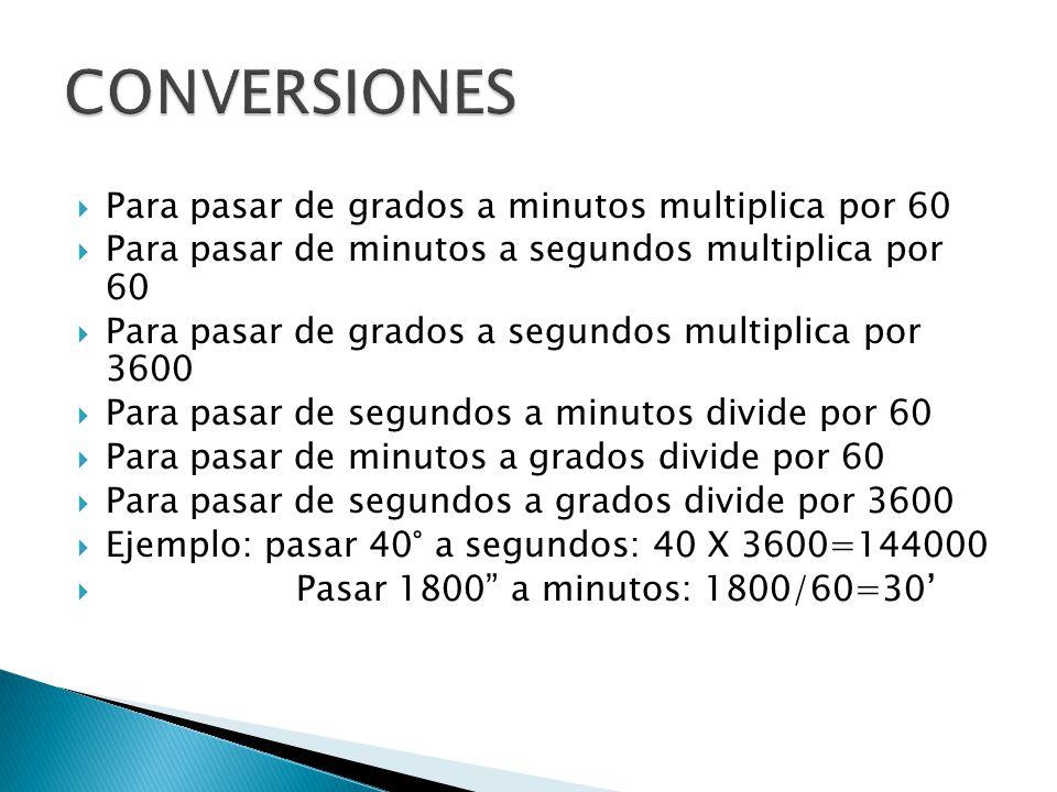 CONVERSIONES Para pasar de grados a minutos multiplica por 60