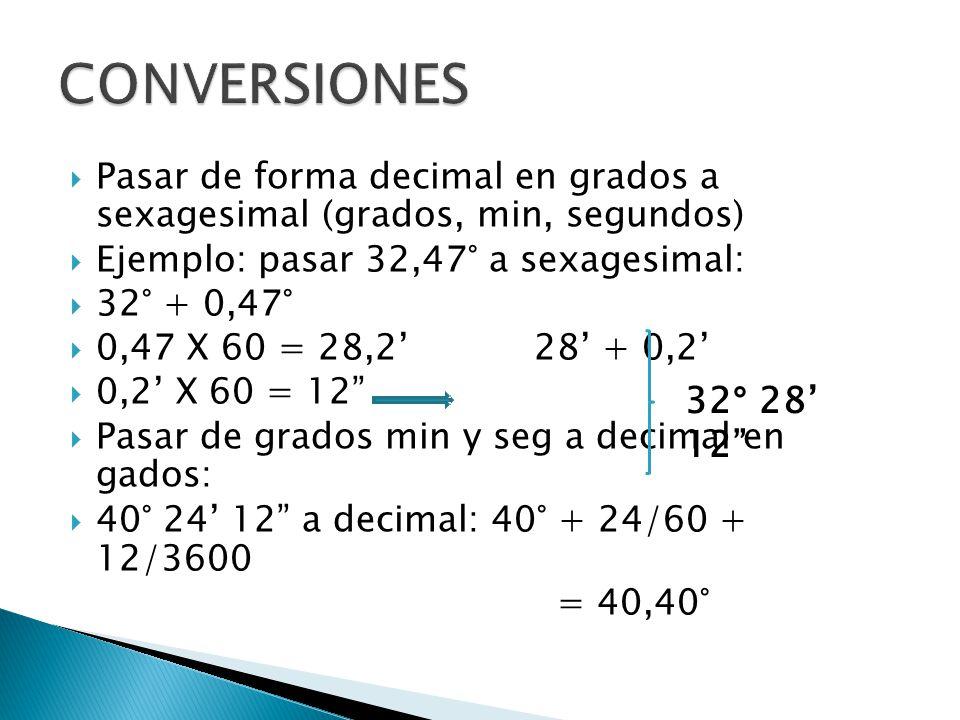 CONVERSIONES Pasar de forma decimal en grados a sexagesimal (grados, min, segundos) Ejemplo: pasar 32,47° a sexagesimal: