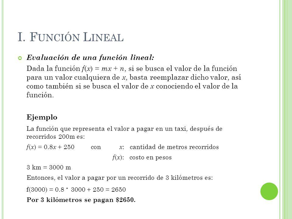 I. Función Lineal Evaluación de una función lineal: