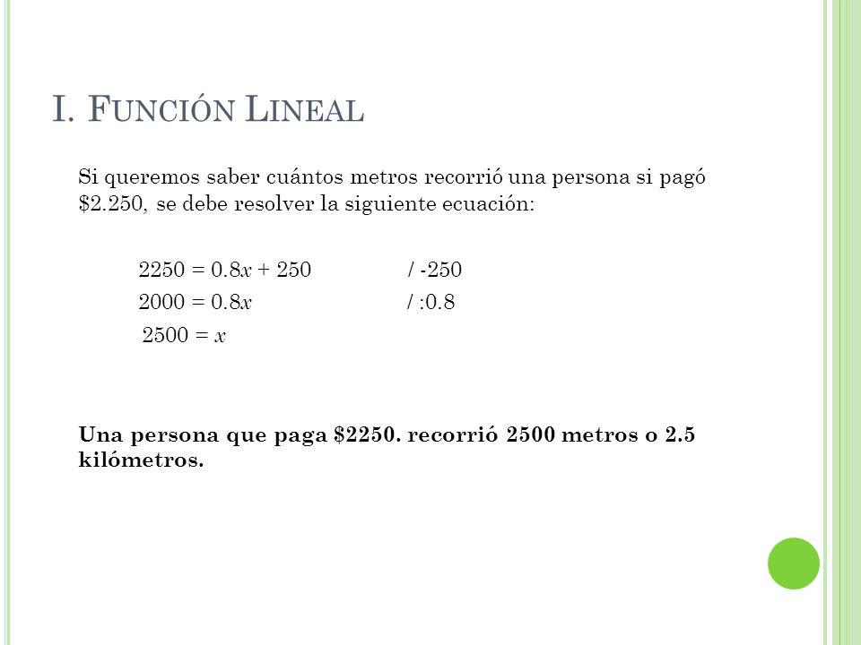 I. Función Lineal Si queremos saber cuántos metros recorrió una persona si pagó $2.250, se debe resolver la siguiente ecuación: