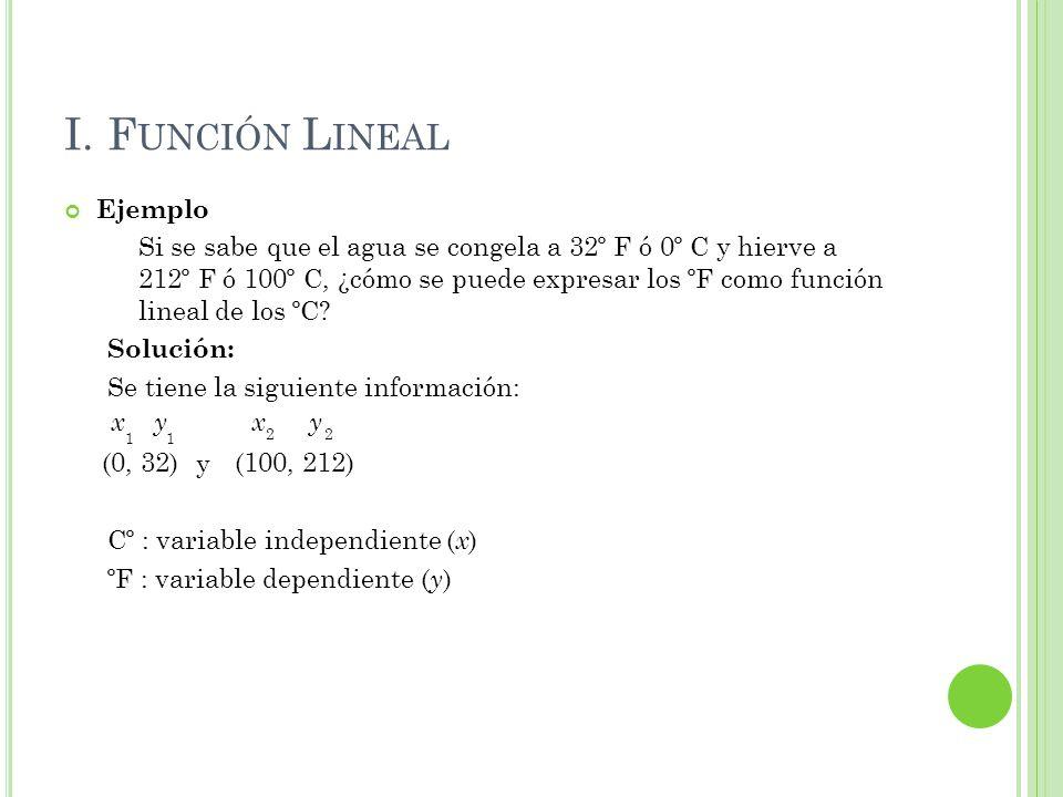 I. Función Lineal Ejemplo