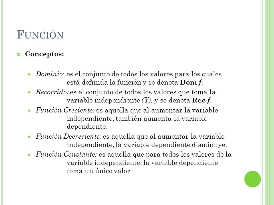 Función Conceptos: Dominio: es el conjunto de todos los valores para los cuales está definida la función y se denota Dom f.