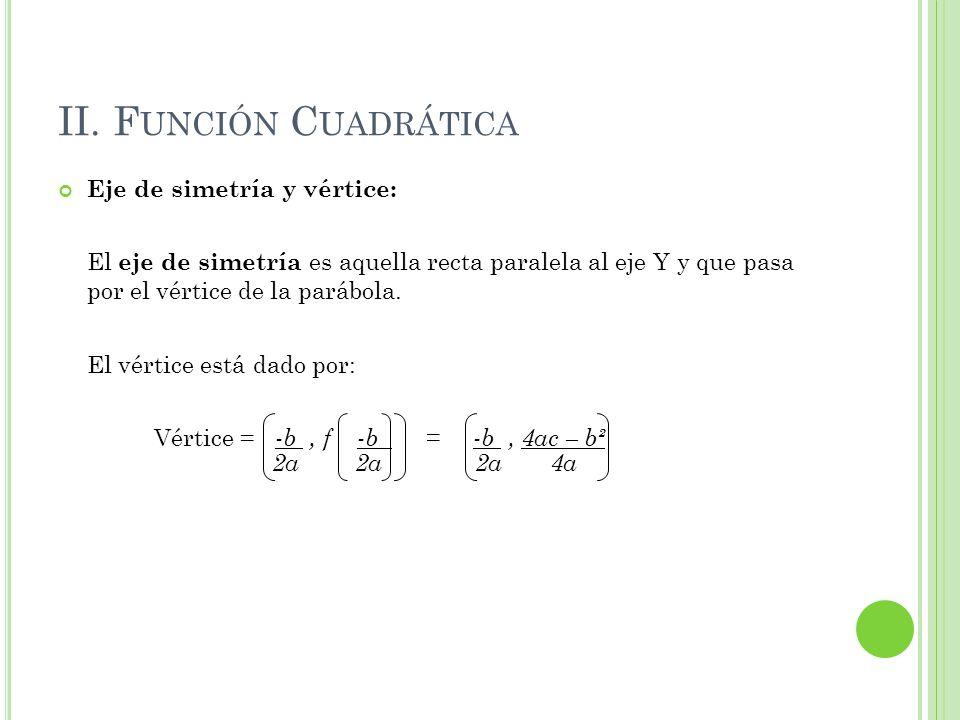 II. Función Cuadrática Eje de simetría y vértice:
