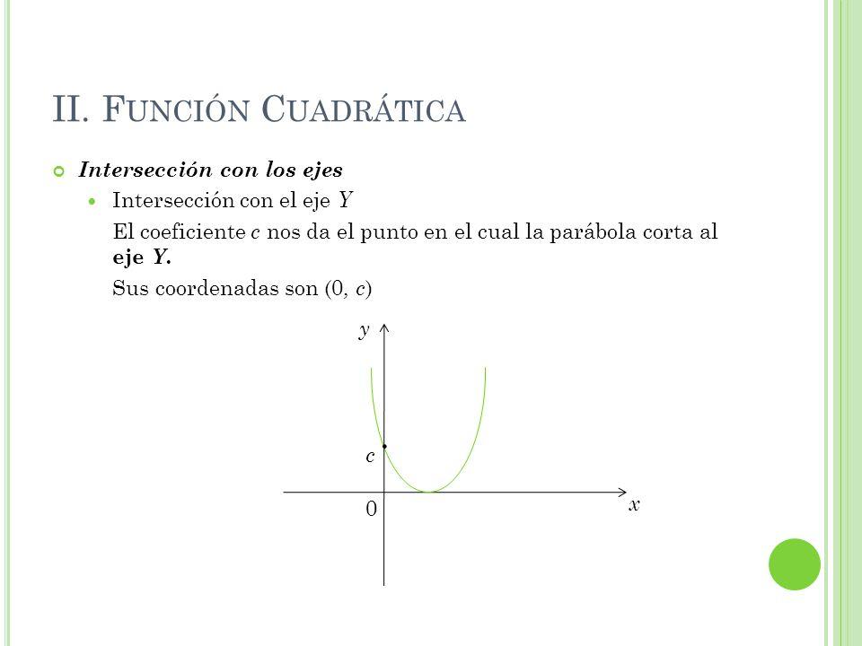 II. Función Cuadrática · Intersección con los ejes