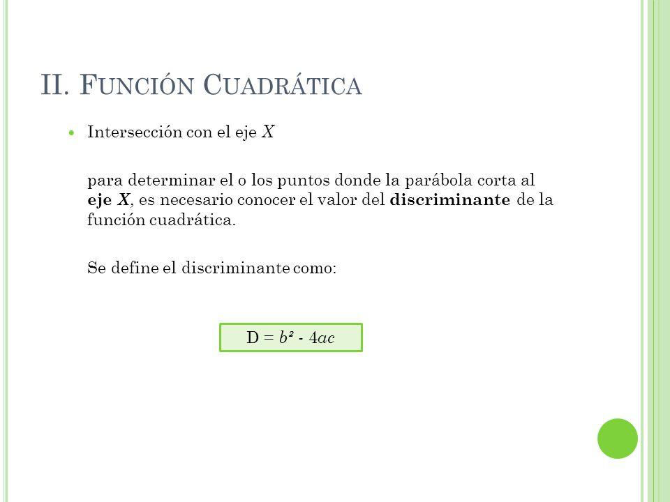 II. Función Cuadrática Intersección con el eje X