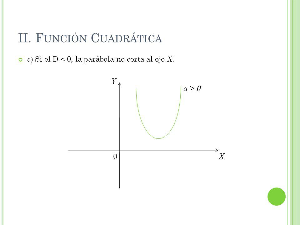 II. Función Cuadrática Y X a > 0 c) Si el D < 0, la parábola no corta al eje X.