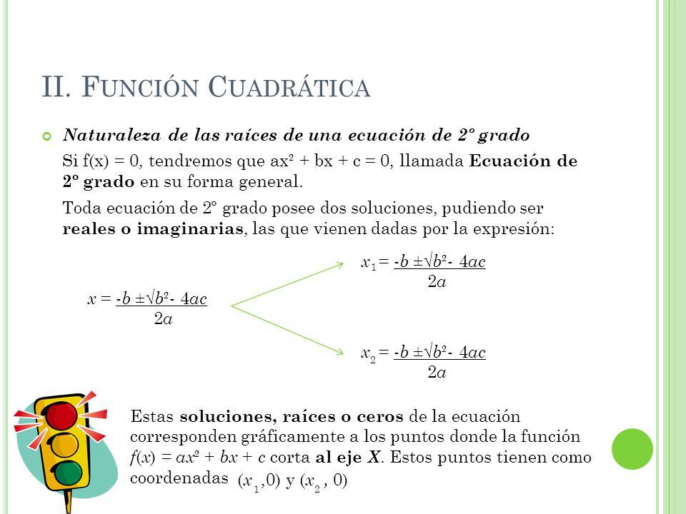 II. Función Cuadrática Naturaleza de las raíces de una ecuación de 2º grado.