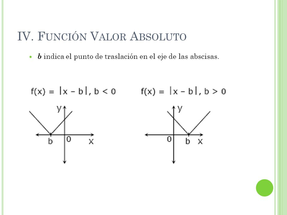 IV. Función Valor Absoluto