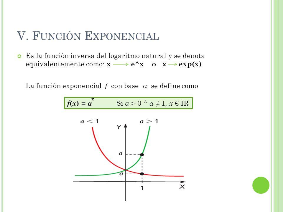 V. Función Exponencial Es la función inversa del logaritmo natural y se denota equivalentemente como: x e^x o x exp(x)