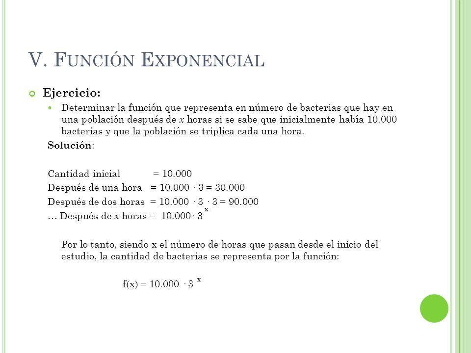 V. Función Exponencial Ejercicio: