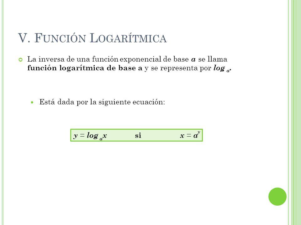 V. Función Logarítmica La inversa de una función exponencial de base a se llama función logarítmica de base a y se representa por log .