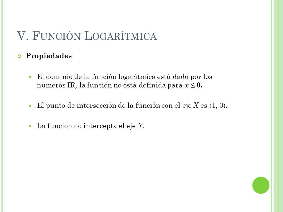 V. Función Logarítmica Propiedades