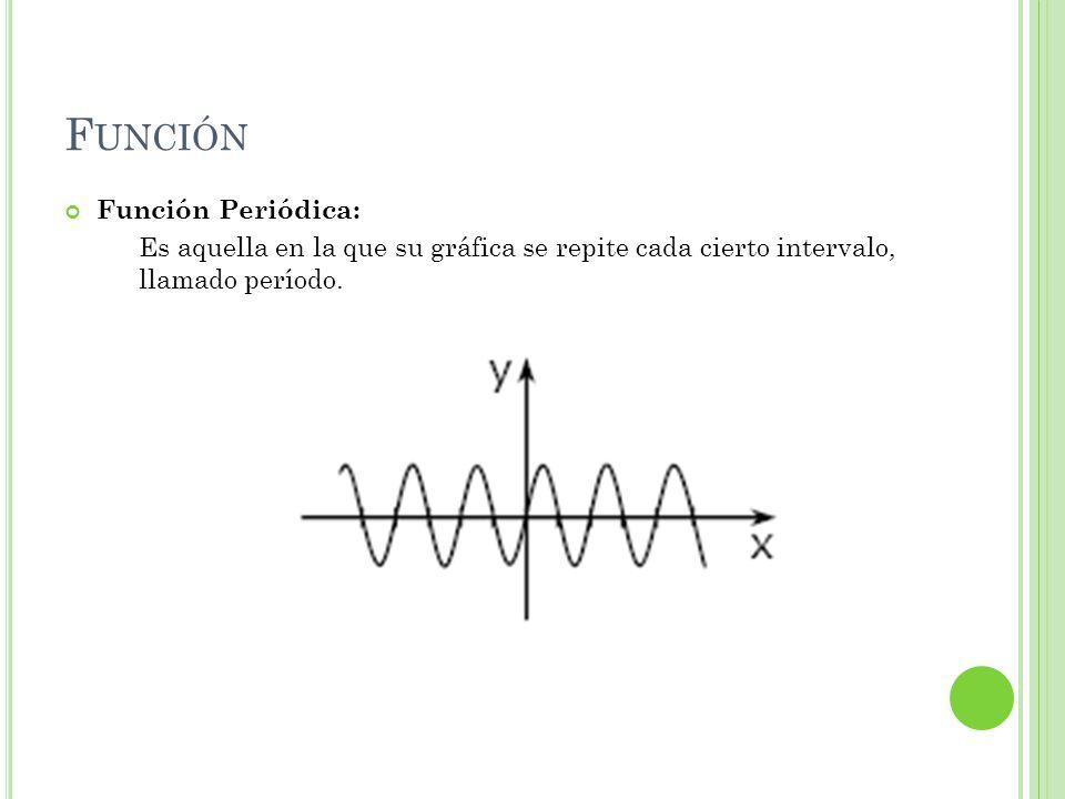 Función Función Periódica: