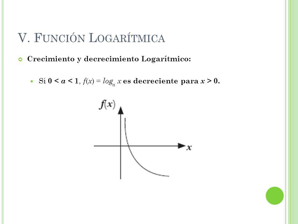 V. Función Logarítmica Crecimiento y decrecimiento Logarítmico: